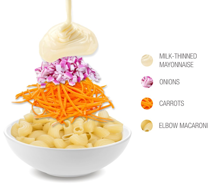 Macaroni Salad Recipe Epicurious