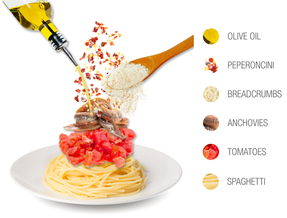 50 Most Popular Italian Pasta Dishes Tasteatlas